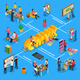 Advertising Agency Isometric Flowchart - GraphicRiver Item for Sale