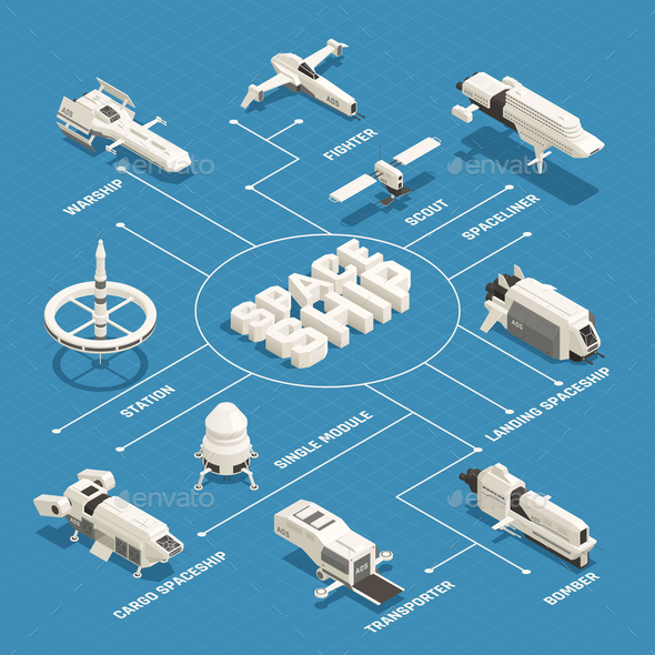 Space Ship Isometric Flowchart - Industries Business