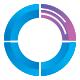 Circletech Logo Template