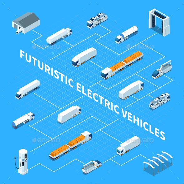 Futuristic Electric Vehicles Isometric Flowchart - Technology Conceptual