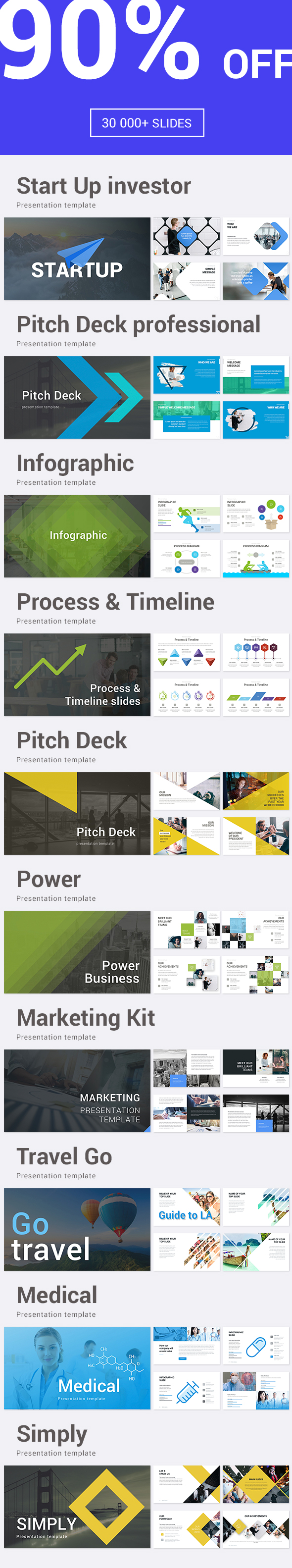10 in 1 Bundle Powerpoint Template - Pitch Deck PowerPoint Templates
