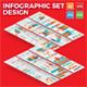 Infographic Set Design - GraphicRiver Item for Sale