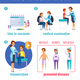 Medical Immunization Infographic Composition