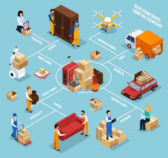 Relocation Service Isometric Flowchart - Business Conceptual