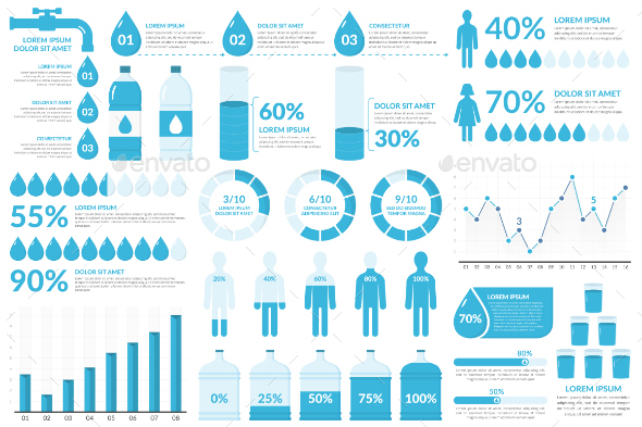 Water Infographics - Infographics