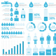 Water Infographics - GraphicRiver Item for Sale