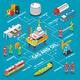 Gas Oil Isometric Flowchart