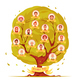 Family Members Genealogical Tree Set