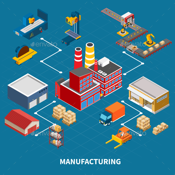 Factory Isometric Flowchart Composition - Industries Business