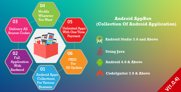 AppBox Android(City Directory, Mobile Commerce, Restaurant, News, Hotels, Real Estate, Market) - CodeCanyon Item for Sale