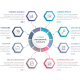 Circle Infographics with Hexagons - GraphicRiver Item for Sale