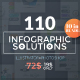 110 Infographic Solutions (10 in 1 Bundle) - GraphicRiver Item for Sale