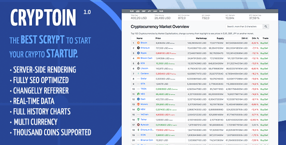 Cryptoin - Live Price, Market Capitalization, Volume and more ...            Nulled