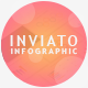 Inviato Infographic Powerpoint Template