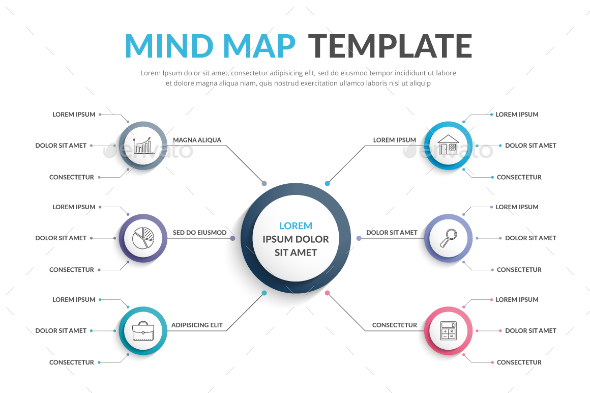 Mind Map Infographics - Infographics