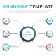 Mind Map Infographics - GraphicRiver Item for Sale