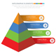 Pyramid Infographic Design - GraphicRiver Item for Sale