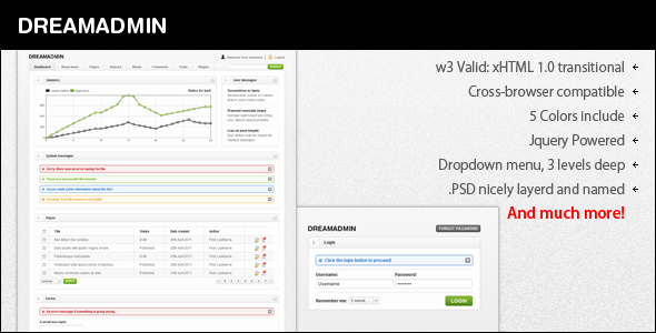 Free Download DreamAdmin Nulled Latest Version