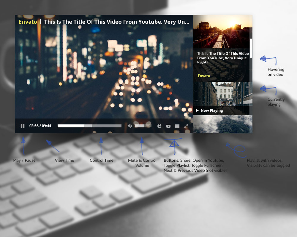 Modern HTML5 Responsive Youtube Playlist Player