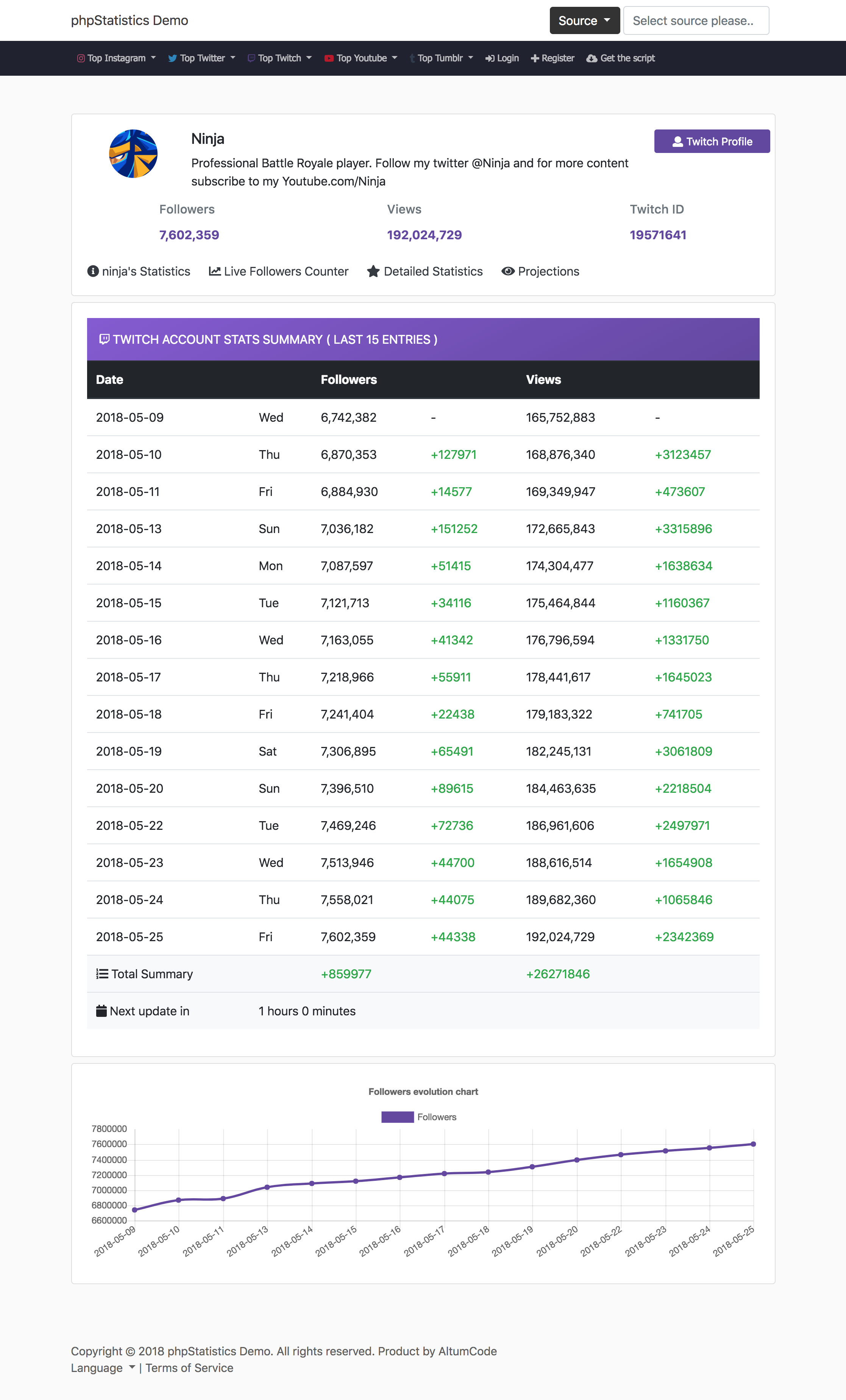 phpStatistics - Social Tracking Tool for Instagram, Twitter, Twitch &  YouTube
