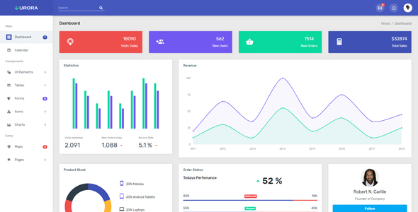 Image of Urora - Material Design Admin Dashboard Template
