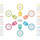 Circle Infographics with Six Elements - GraphicRiver Item for Sale