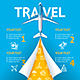 Realistic Detailed Airplane Travel Concept Flyer Set - GraphicRiver Item for Sale