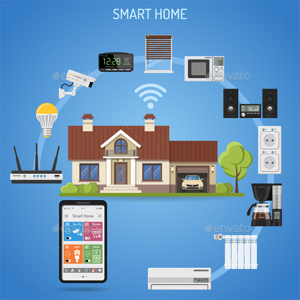 Smart Home and Internet of Things - Web Technology