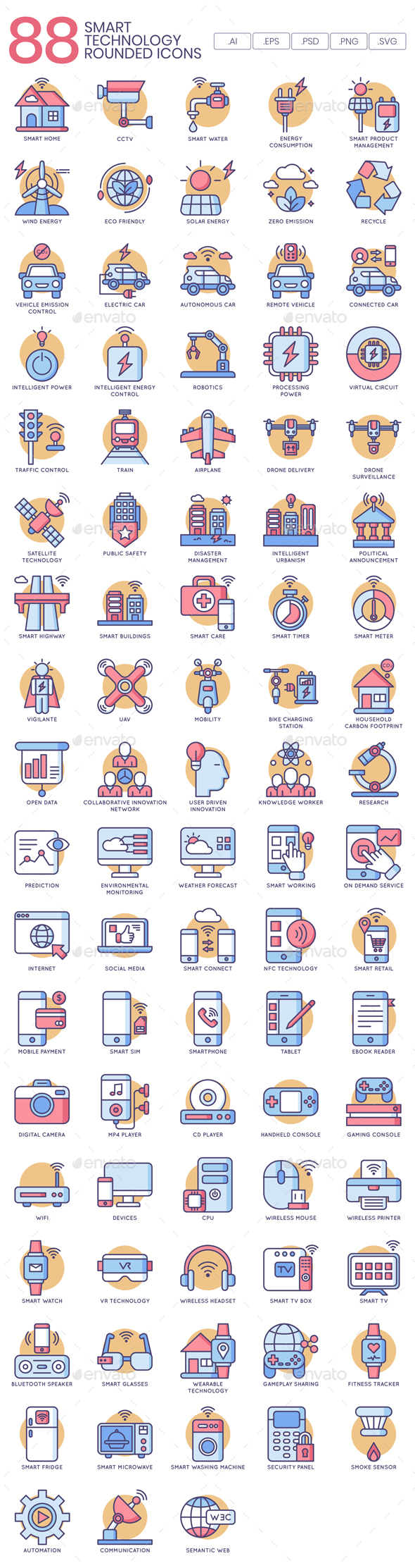 Technology Icons - Rounded - Technology Icons