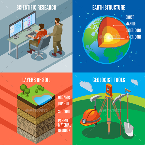 Earth Exploration Isometric Design Concept - People Characters