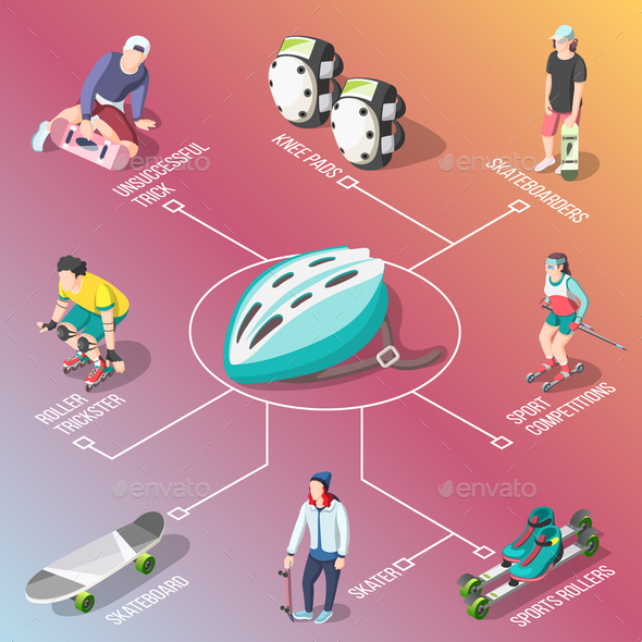 Roller and Skateboarders Isometric Flowchart - Sports/Activity Conceptual