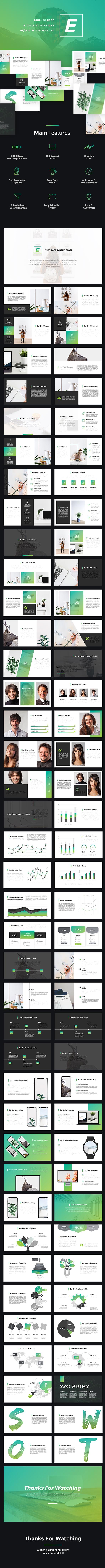 Evo - Creative PowerPoint Template - Creative PowerPoint Templates