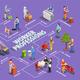 Worker Professions Isometric Flowchart