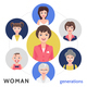 Flat People Life Cycle Concept - GraphicRiver Item for Sale