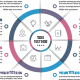 Business Circle Infographics with 08 Steps