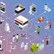 Shop of Future Isometric Flowchart