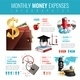 Realistic Wallet Monthly Expenses Infographics