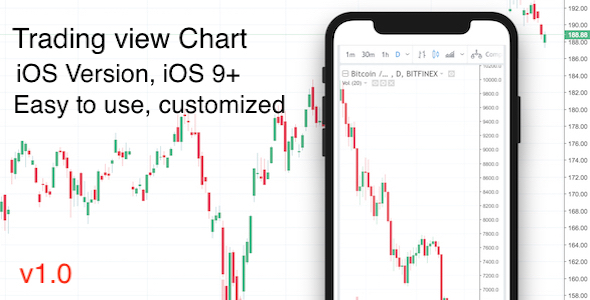 Trading Charts View - Your trading view charts on Mobile            Nulled