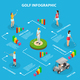 Isometric Golf Game Infographic Concept - GraphicRiver Item for Sale