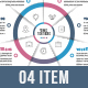 Business Circle Infographics (03 to 09 Odd Steps)