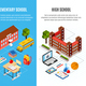 Education Isometric Banners Set