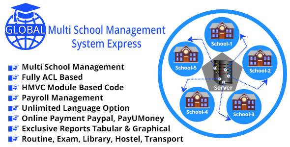 Global - Multi School Management System Express            Nulled