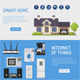 Smart House and Internet of Things Banners - GraphicRiver Item for Sale