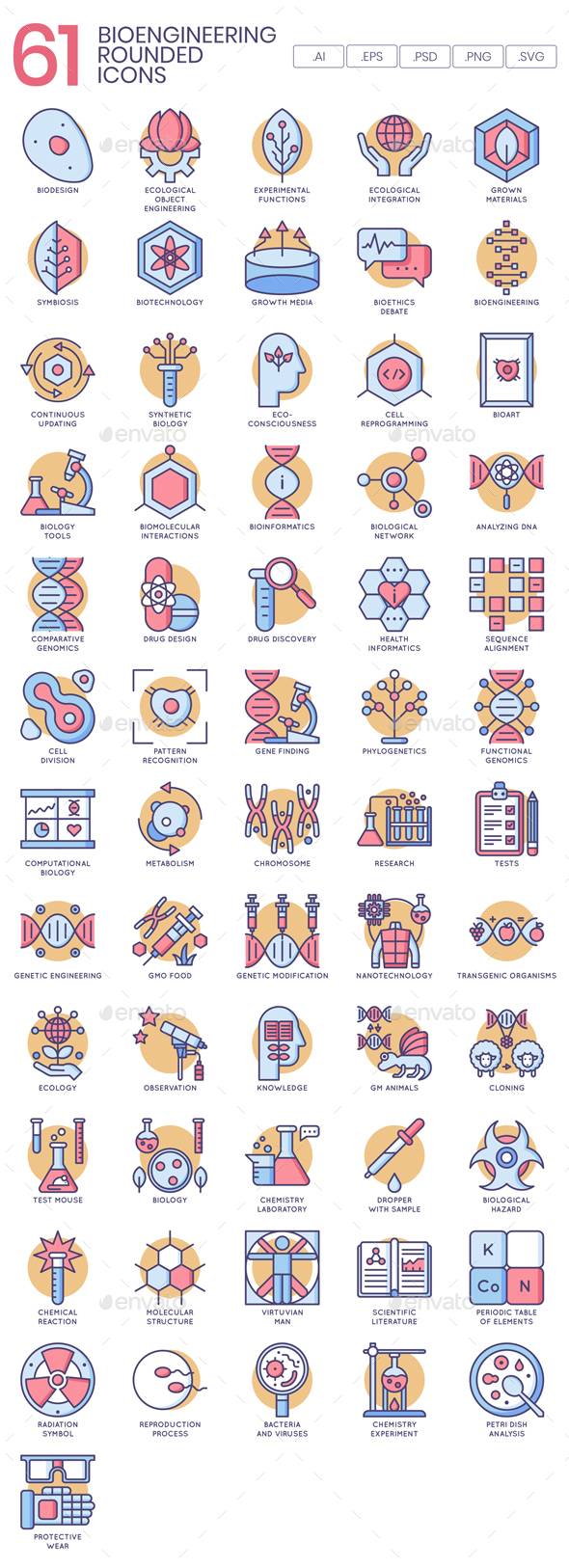Biotechnology Icons - Technology Icons