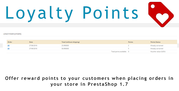 Loyalty Points  for PrestaShop 1.7            Nulled