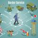 Border Service Isometric Flowchart