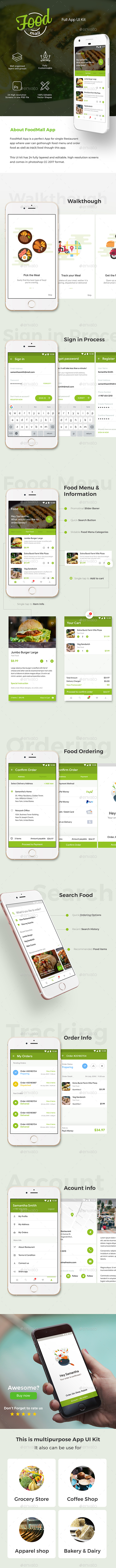 Restaurant Food Ordering App UI kit | FoodMall - User Interfaces Web Elements