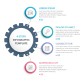 Infographic Template with Gear - GraphicRiver Item for Sale