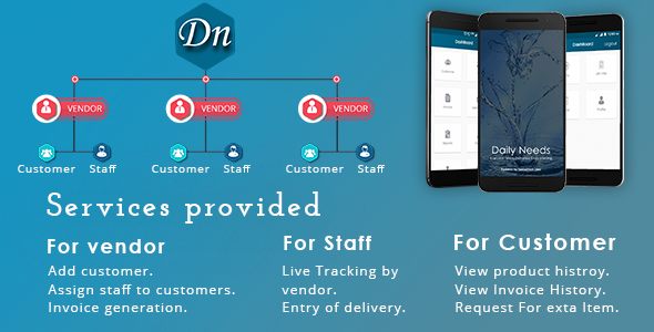 DailyNeeds - iPhone App            Nulled
