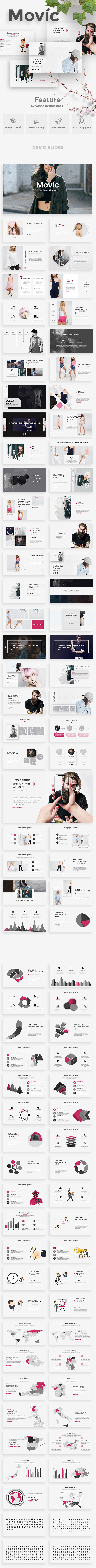 Movic - Clothing and Fashion Keynote Template - Creative Keynote Templates